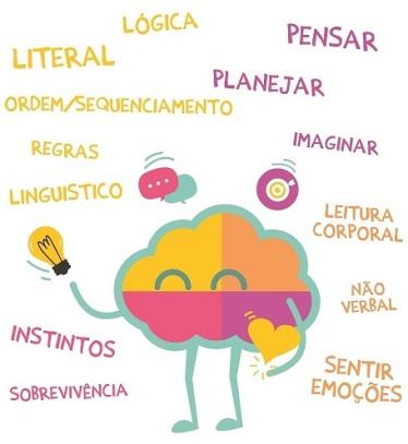 o-cerebro-infantil